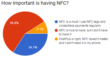 nfc answers