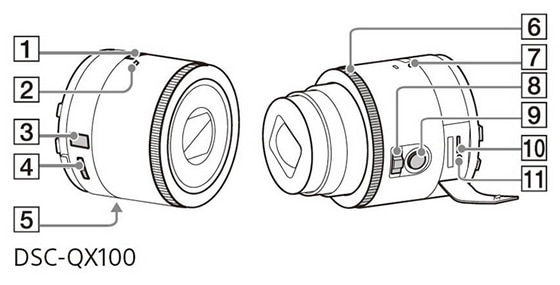 Leaked Manual Shows Us How Sony's Rumored 'Lens Cameras