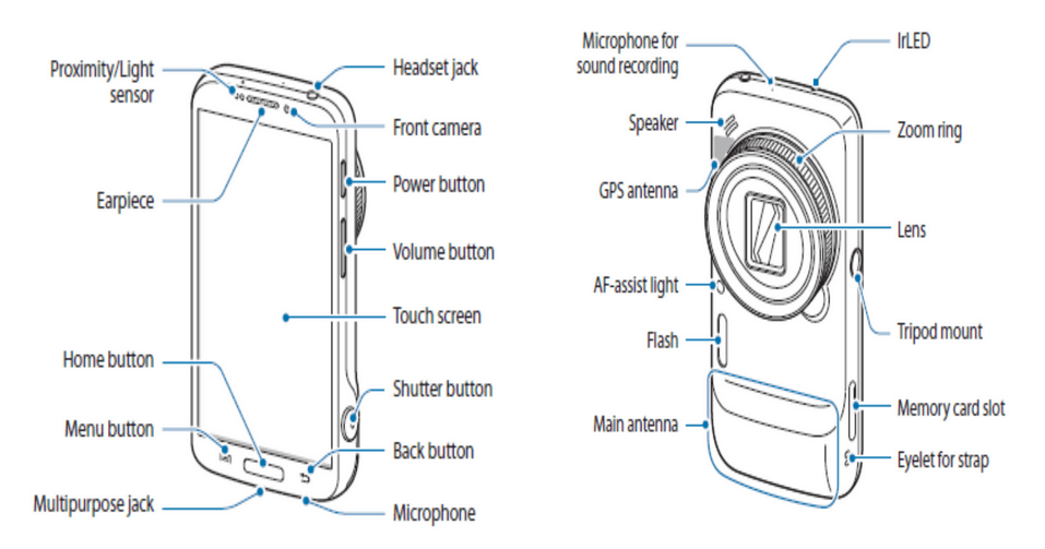 Learn Every Little Detail About The Samsung Galaxy S4 Zoom