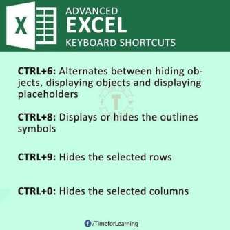MS Excel shortcut list