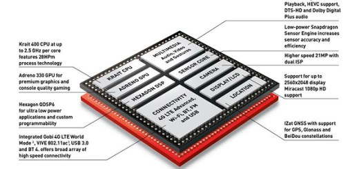 OnePlus-One-Snapdragon-801-processor