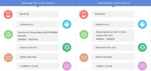 Antutu-Benchmark-Galaxy-Note-4