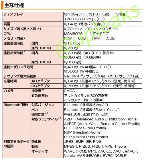 LG L25 specificaties
