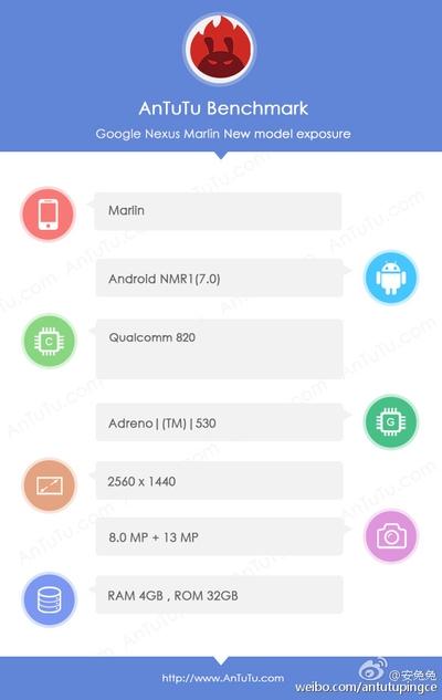 Nexus Marlin AnTuTu benchmark