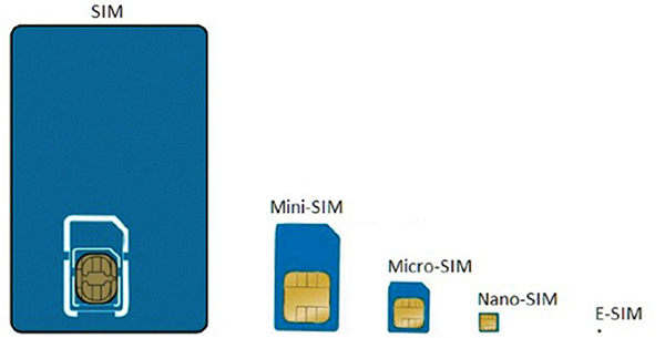 e-SIM simkaarten