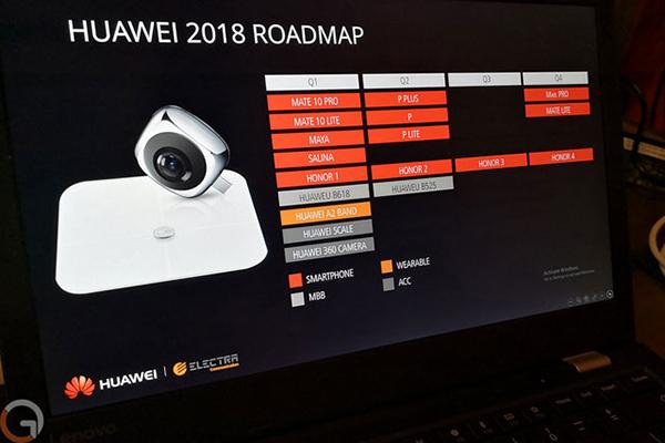Huawei-2018-roadmap