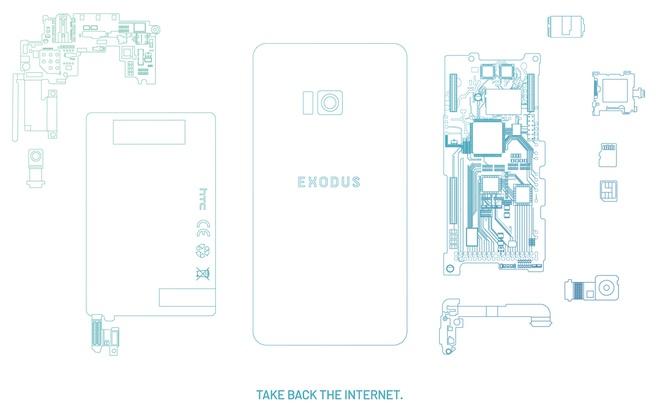 HTC-Exodus