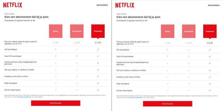 Netflix-prijsverhoging