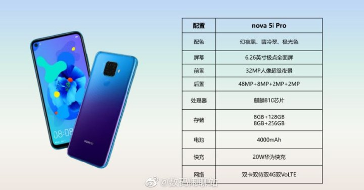 Huawei-Nova-5i-Pro-Mate-30-Lite-specs