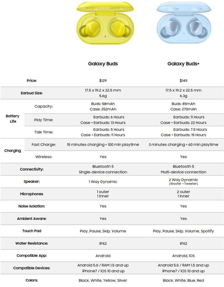 Samsung-Galaxy-Buds-plus-specificaties