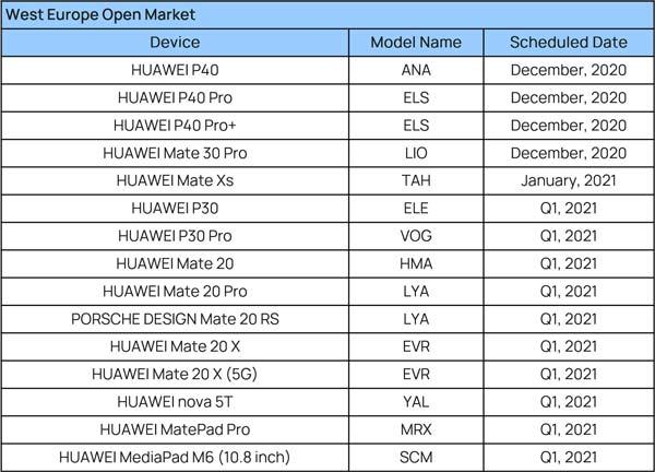 Huawei-Update-Emui-11-updateschema