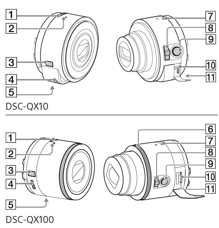 Manual Image And Specs Leaks For Sony's Camera Attachment