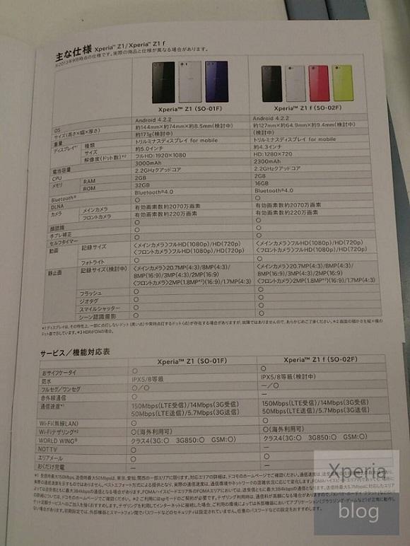Sony-Xperia-Z1-Mini-f
