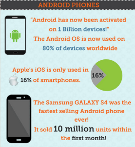 History-of-Android-10