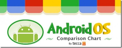android-os-story-head-620x239