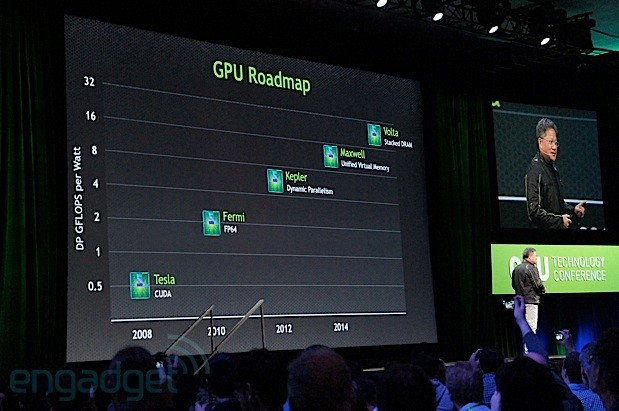 NVidia verspricht signifikante Steigerungen im Bereich der Rechenleistung (Bildquelle: Engadget, via PhoneArena)