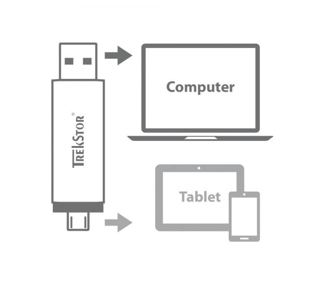 Der Datenaustausch zwischen PC, Tablets und Smartphones wird mit dem USB-Stick Duos zum Kinderspiel. Grafik: konstant.de.