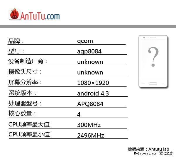 Diese Tabelle bringt uns weitere Informationen über QualComm's neuesten High-End-Prozessor (Bildquelle: AndroidAuthority)