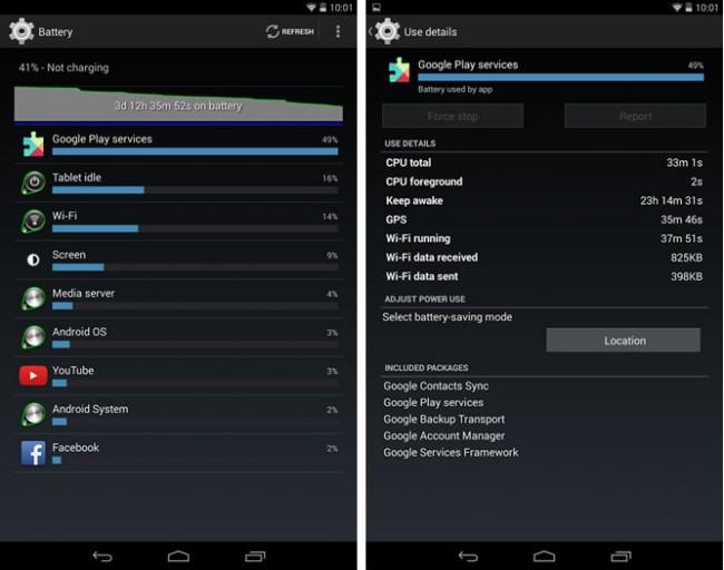 Die Google Play Dienste verbrauchen unverhältnismäßig viel Akku. Foto: Android Police.