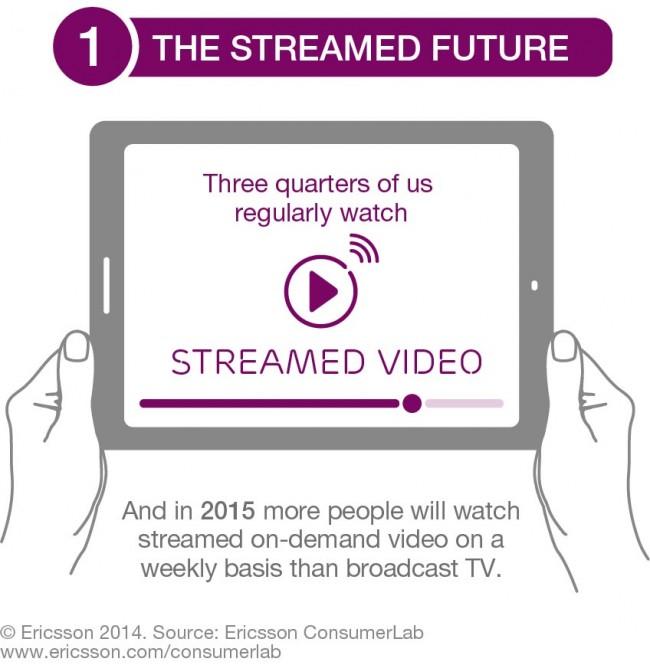 Ericsson Consumer Trends 04