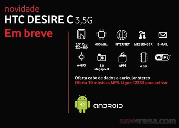 Die Spezifikationen des HTC Desire C. Foto: Gsm-Arena