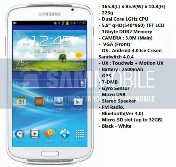 Der Samsung Galaxy Player soll sich am Design des Samsung Galaxy S3 orientieren. Foto: sammobile.com.