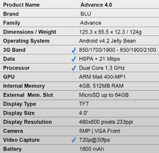 Blue Advance 4.0 Specs