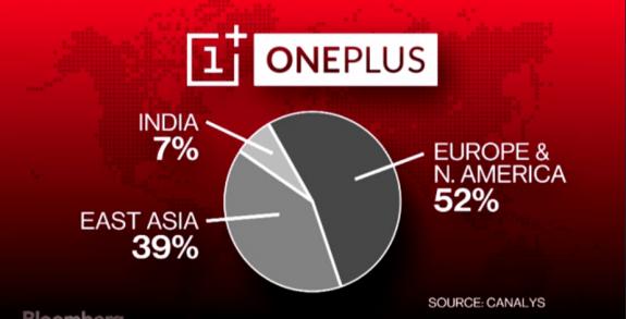 OnePlus-One-Sales