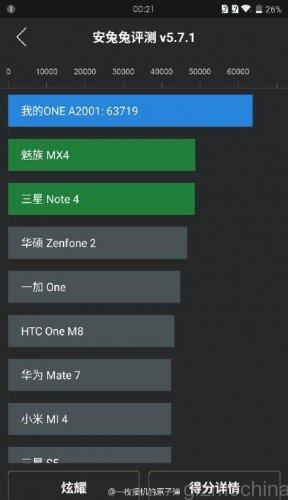 OnePlus2-Antutu-Benchmark