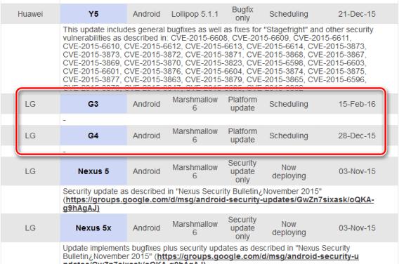 LG G4 Android 6.0 Marshmallow Update Australia Telstra LG G3