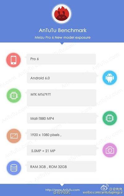 Meizu Pro 6- 3GB RAM variant