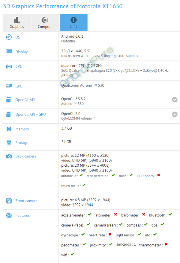 Moto X 2016 (XT1650) Listing On GFXBench Confirm Dual Rear ...