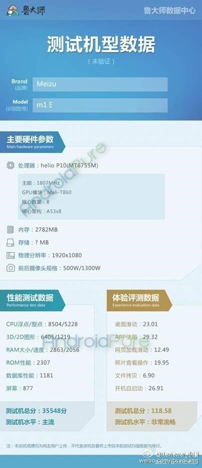 Meizu M1 E Specifications