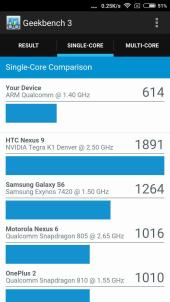 Redmi 3S Prime Benchmarks 7 - Redmi 3S Prime benchmarks and camera samples