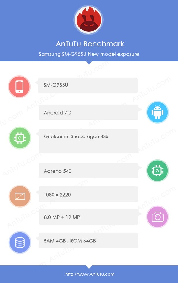 SM G955U Antutu Samsung Galaxy S8, Galaxy S8+ pops up on Antutu, Confirm Specifications 4
