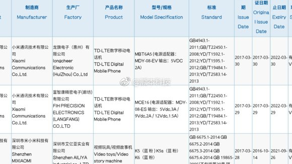 Xiaomi Mi 6 5C Xiaomi Mi 6 listed on 3C, Retail Box leaks; reveal specifications 1 Leaks | News | Phones