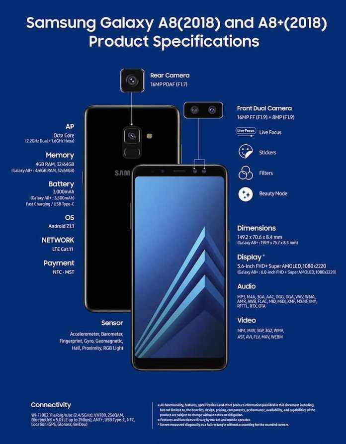 Galaxy A82018 A82018 Specification - Samsung Galaxy A8 (2018) and Galaxy A8+ (2018) with Infinity display, dual front cameras announced