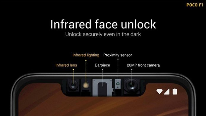 Poco F1 Infrared Face Unlock