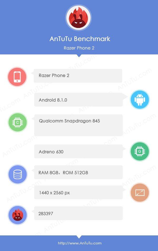 Razer Phone 2 benchmark AnTuTu