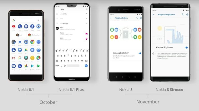 Nokia Android Pie Update timeline announced
