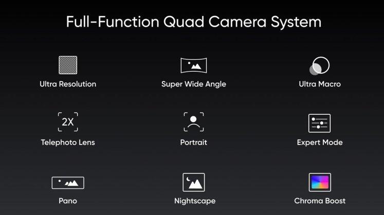 Realme 64MP camera