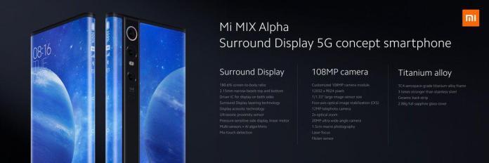 Mi MIX Alpha Display Specs