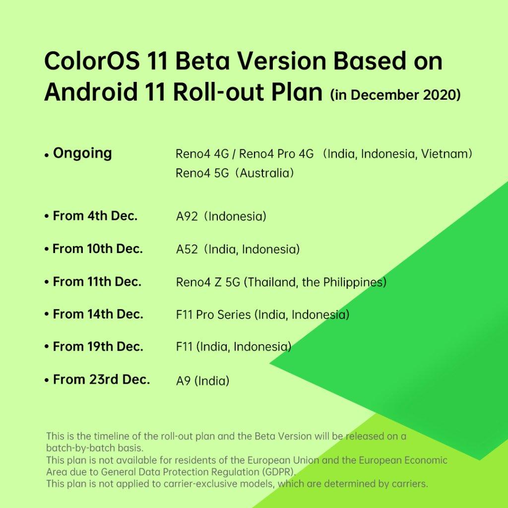 Coloros 11 Update Roadmap Beta Release