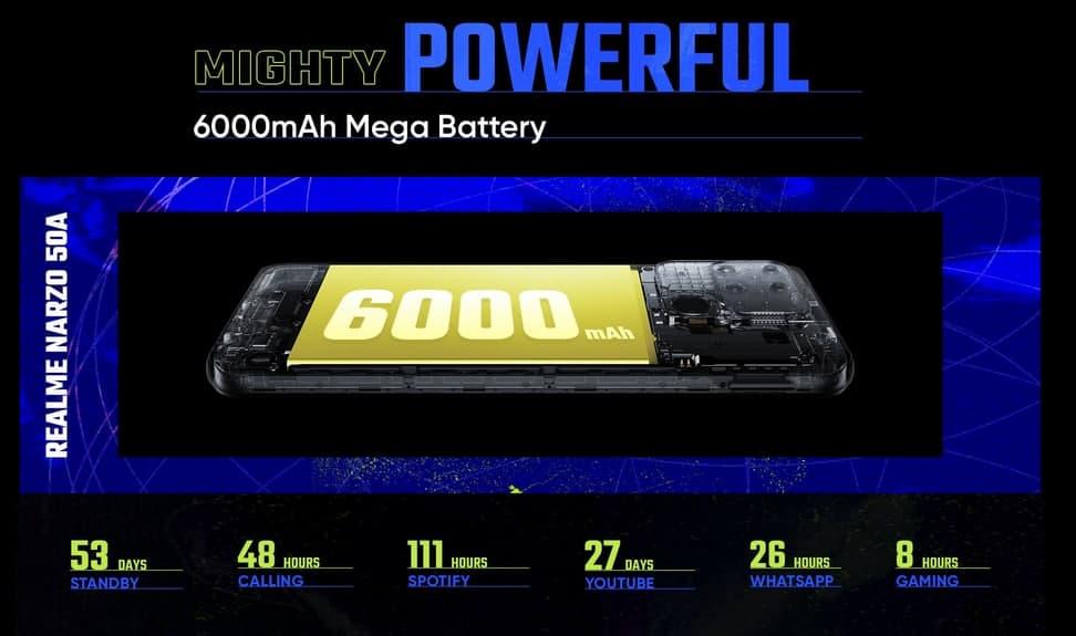 Realme Narzo 50 battery