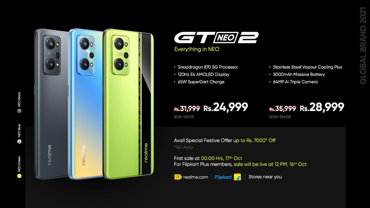 Realme GT Neo 2 price in India