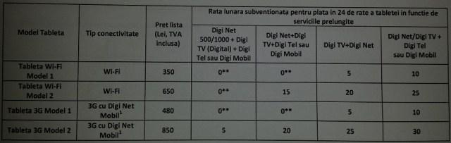 tabsamdi Galaxy Tab 3 Tableta De La DIGI