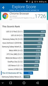 OneShot_20170622_200309 review leagoo m7, fara nicio surpriza dar baterie buna