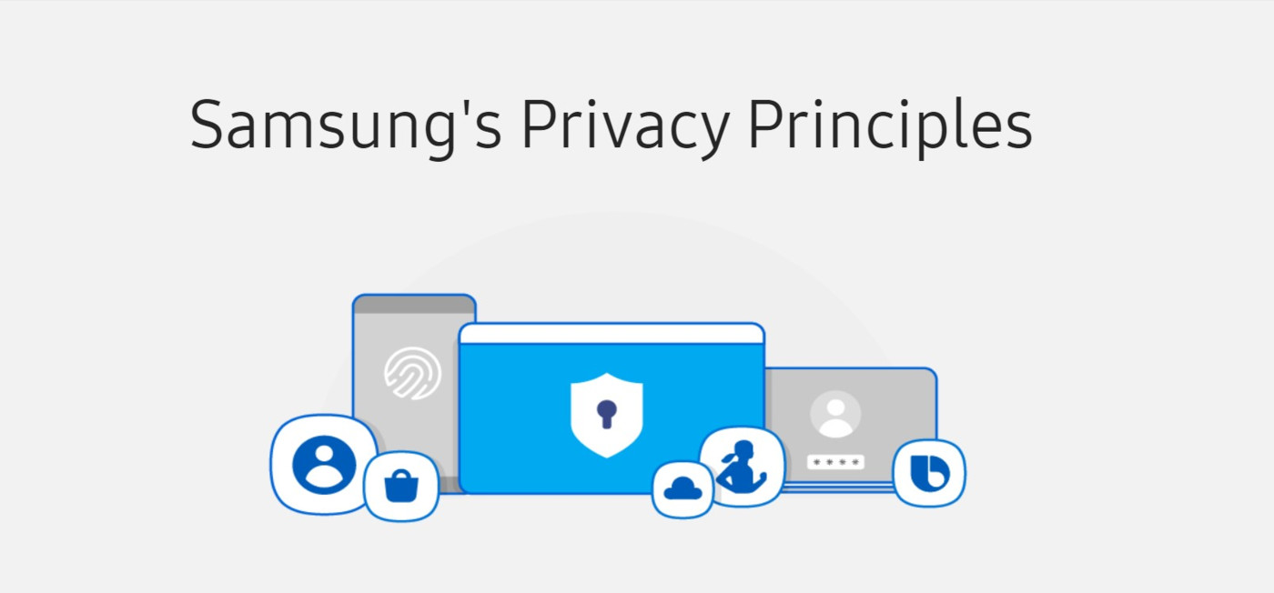 Samsung Privacy Center