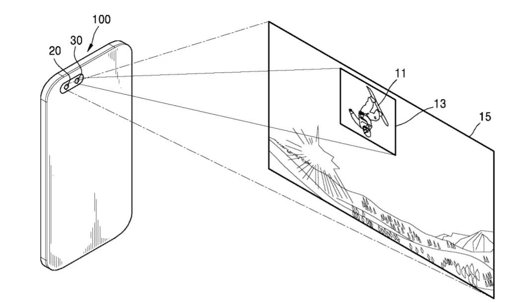 Samsung brevetta una fotocamera a doppia lente con angoli