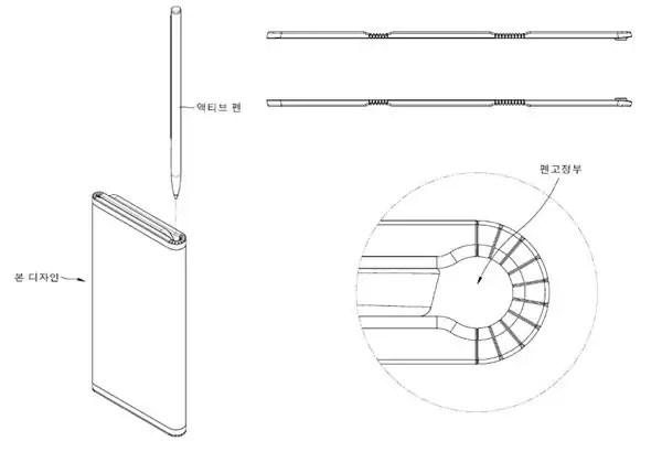 LG e il brevetto del doppio pieghevole con il pennino